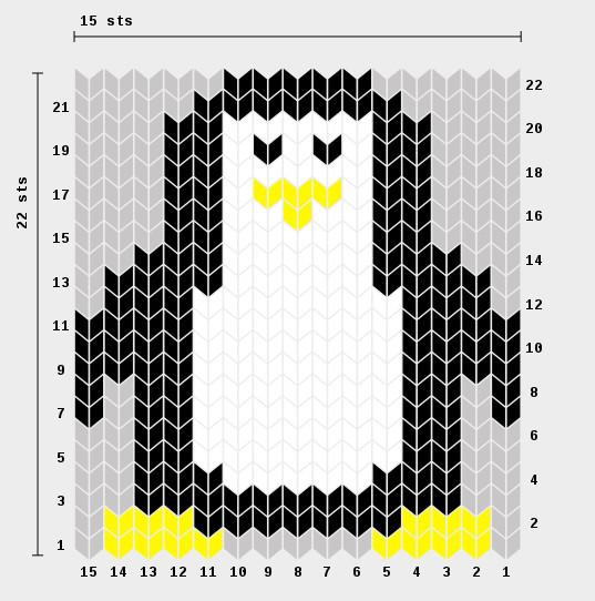 tučňák – vzor pro pletení