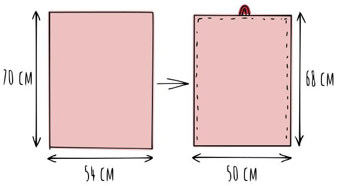 utěrky - rozměr