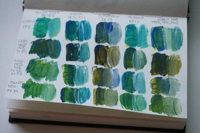 míchání barev - zelená